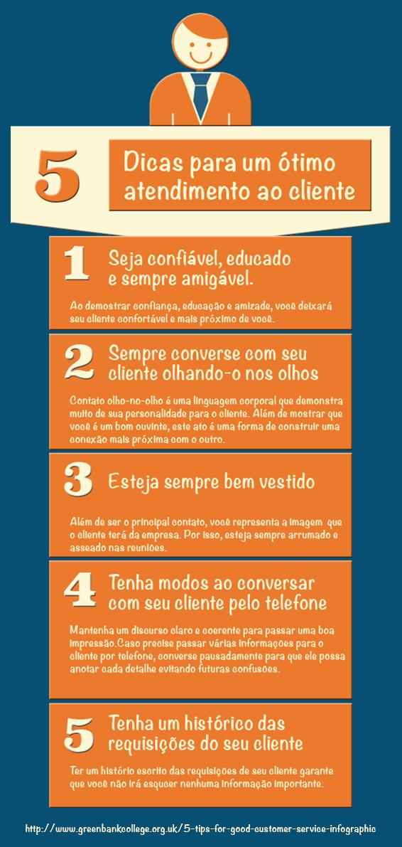 infograficodicas