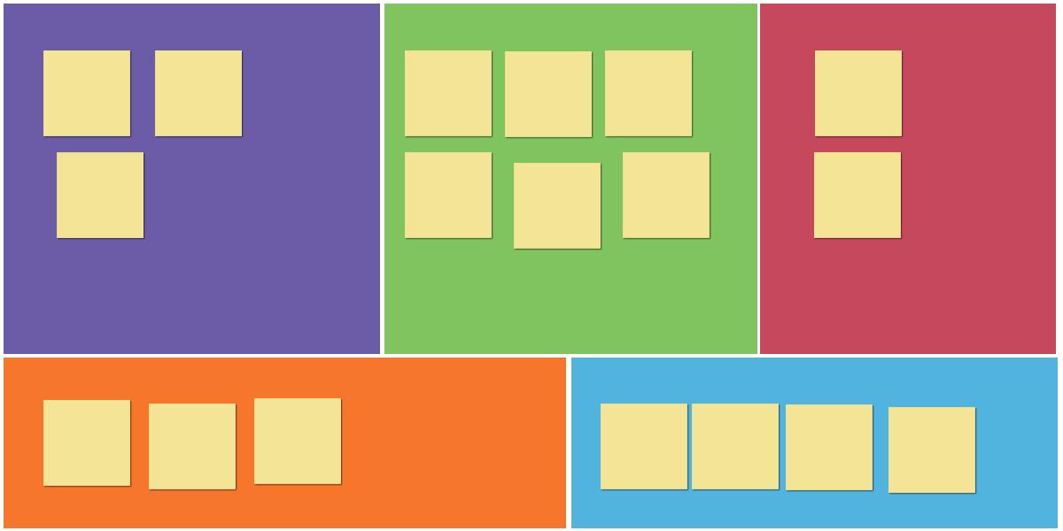 Funcionalidades do Modelo de Projetos Canvas