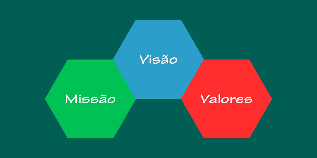 Missão Visão e Valores: Como Alinhá-los aos Objetivos da Organização
