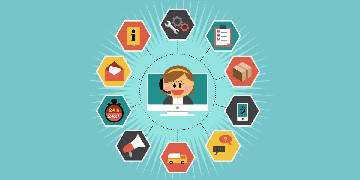 ITIL Help Desk